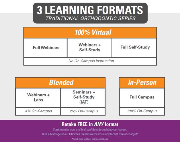 3_formats_orange